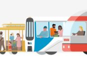 SF Transit Week Panel: The Future of Private & Shared Transit | Mid-Market