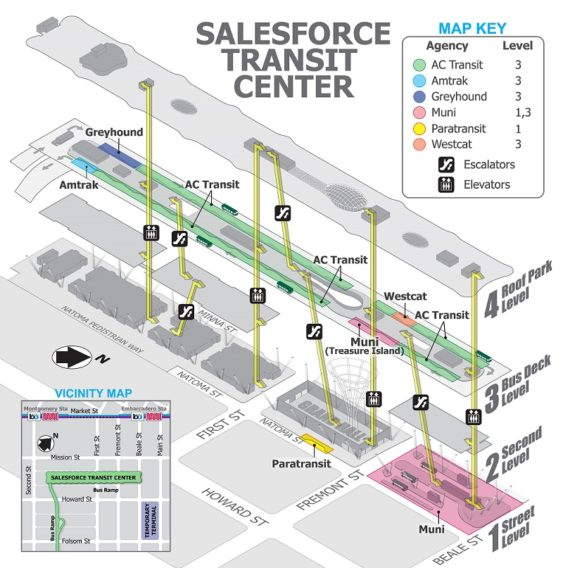 Muni San Francisco Subway Map.Sf S New Transbay Transit Center Opening Day Ac Transit Muni