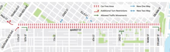 SF's Market Street is Going Car-Free in 2020 on new orleans streetcar map, redwood city streetcar map, columbus streetcar map, little rock streetcar map, edinburgh streetcar map, san francisco trolley lines, muni streetcar map, san francisco f. line route, san francisco muni trolley bus, missouri kansas city streetcar map, cable car map, san francisco street cars 1800s, muni bus map, ybor city streetcar map, savannah streetcar map, norta streetcar map, san francisco muni routes, montreal streetcar map, san francisco muni transit, salt lake city streetcar map,